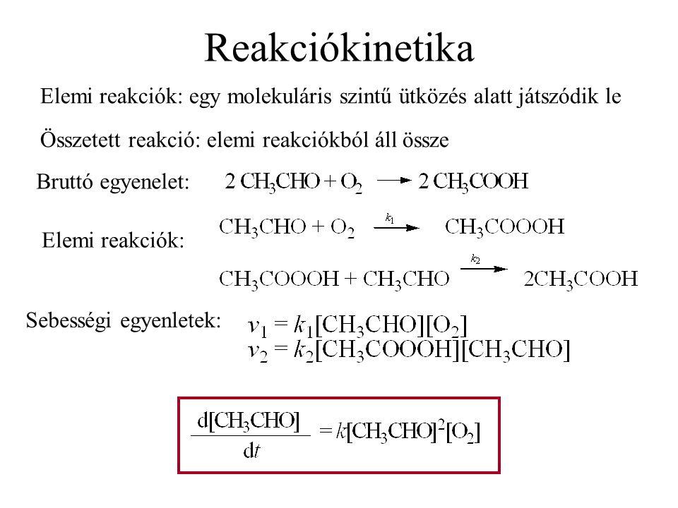 Reakciókinetika Elemi reakciók: egy molekuláris szintű ütközés alatt játszódik le. Összetett reakció: elemi reakciókból áll össze.