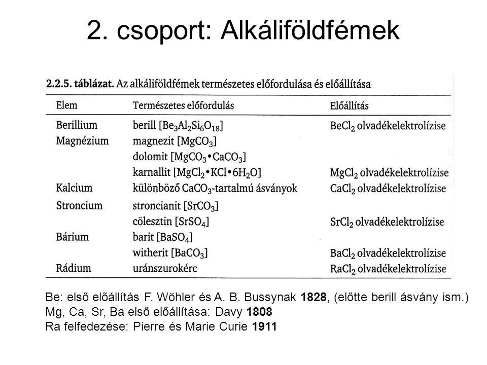 2. csoport: Alkáliföldfémek