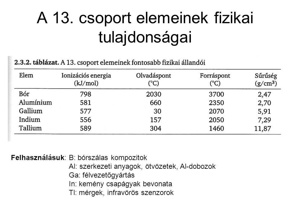 A 13. csoport elemeinek fizikai tulajdonságai