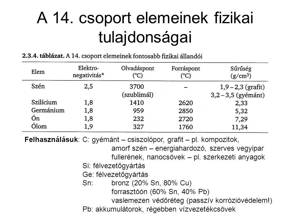 A 14. csoport elemeinek fizikai tulajdonságai
