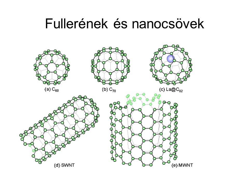 Fullerének és nanocsövek