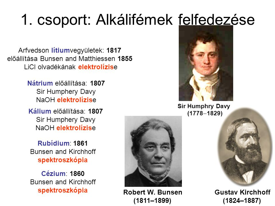 1. csoport: Alkálifémek felfedezése