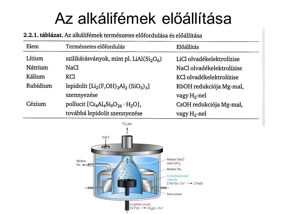 Az alkálifémek előállítása