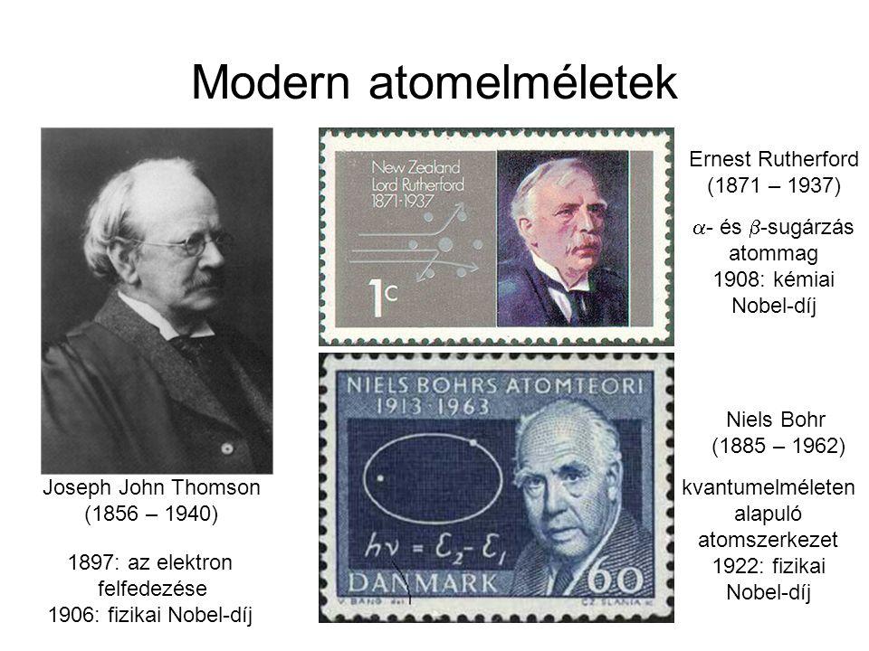 Modern atomelméletek Ernest Rutherford (1871 – 1937) a- és b-sugárzás