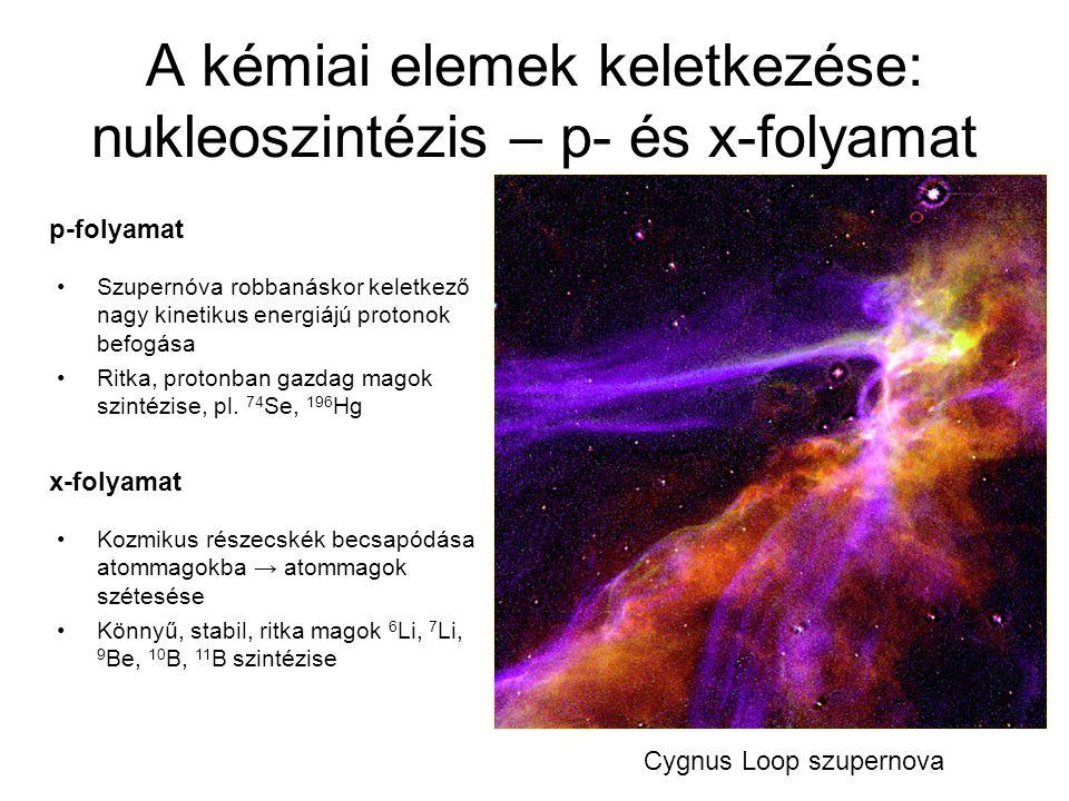 A kémiai elemek keletkezése: nukleoszintézis – p- és x-folyamat