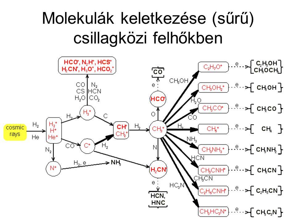 Molekulák keletkezése (sűrű) csillagközi felhőkben