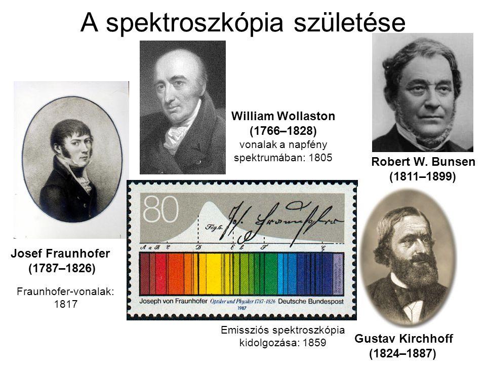 A spektroszkópia születése