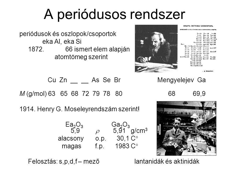 A periódusos rendszer periódusok és oszlopok/csoportok eka Al, eka Si