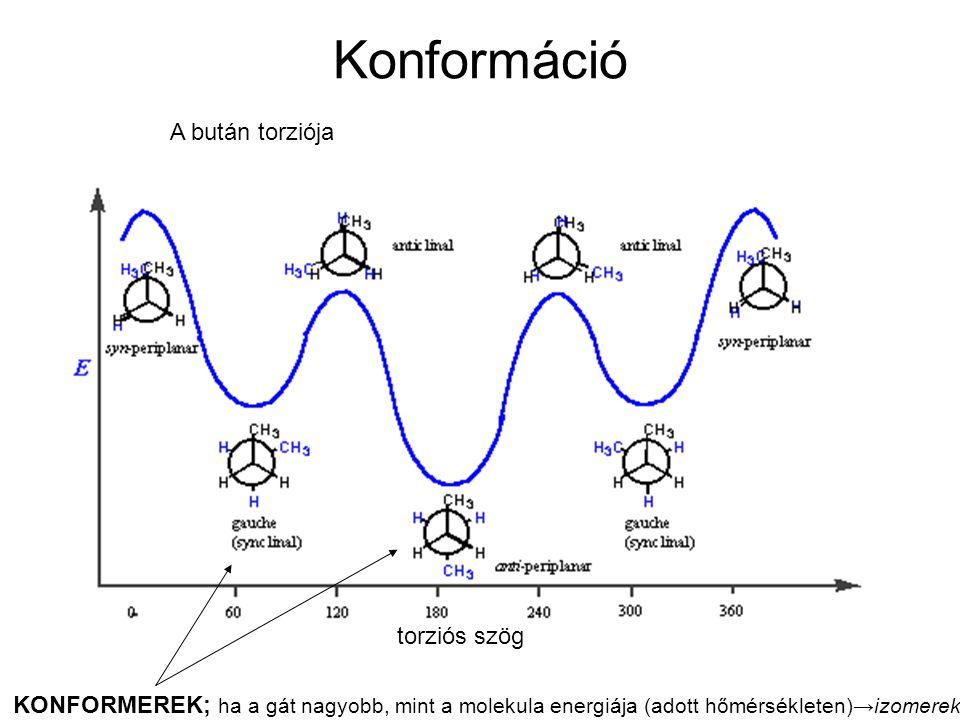Konformáció A bután torziója torziós szög