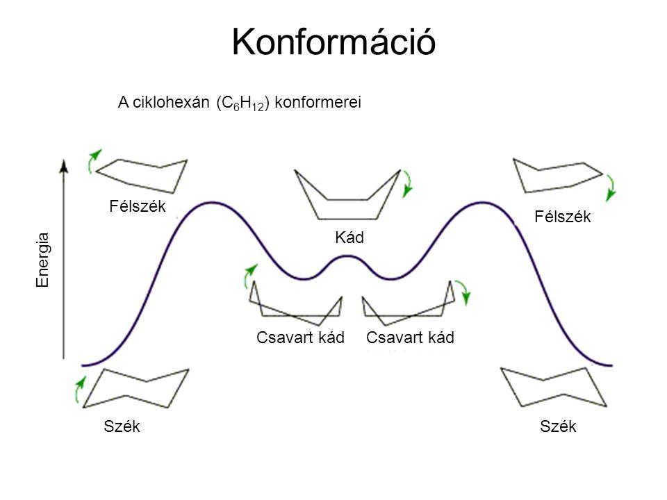 Konformáció A ciklohexán (C6H12) konformerei Félszék Félszék Kád
