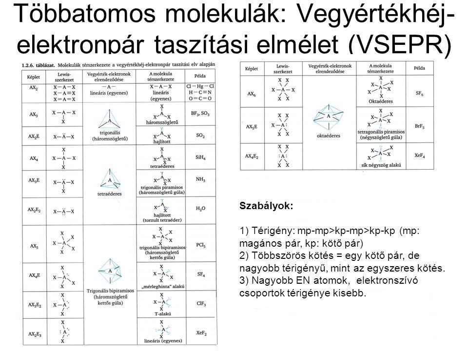 Többatomos molekulák: Vegyértékhéj-elektronpár taszítási elmélet (VSEPR)