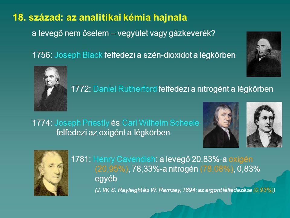18. század: az analitikai kémia hajnala