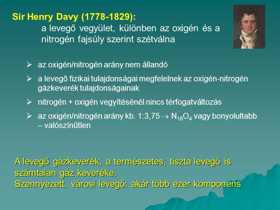 Sir Henry Davy (1778-1829): a levegő vegyület, különben az oxigén és a nitrogén fajsúly szerint szétválna
