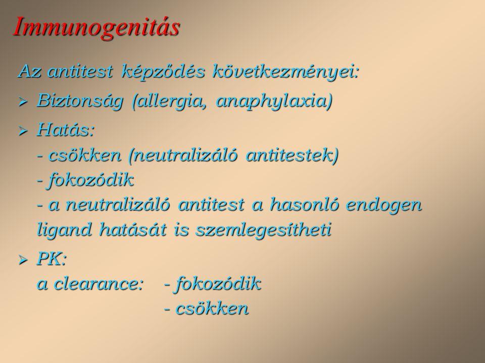 Immunogenitás Az antitest képződés következményei: