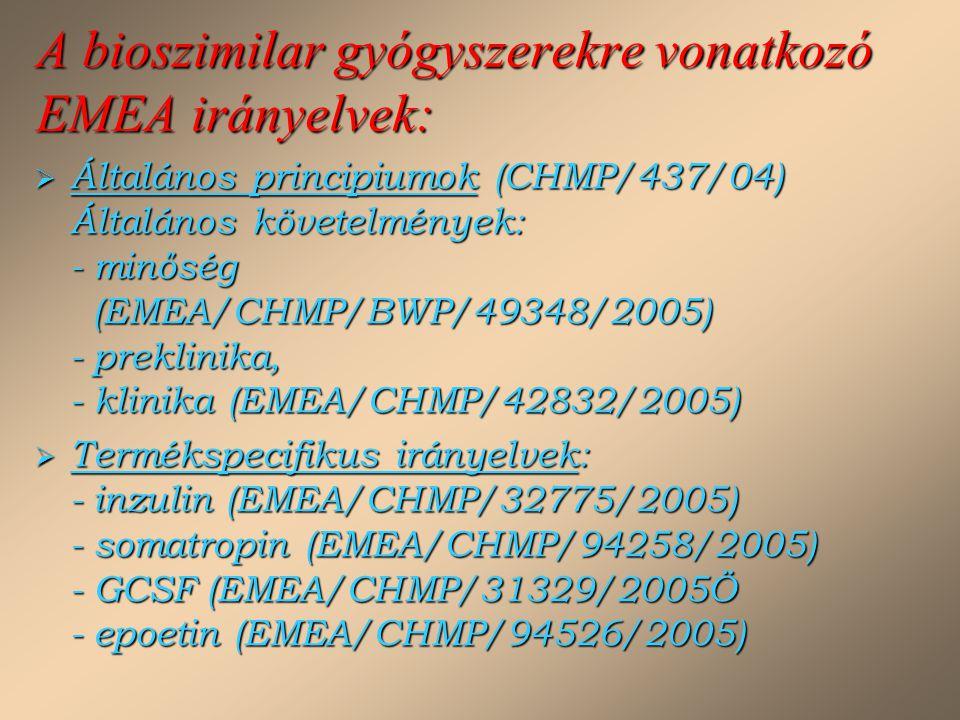 A bioszimilar gyógyszerekre vonatkozó EMEA irányelvek: