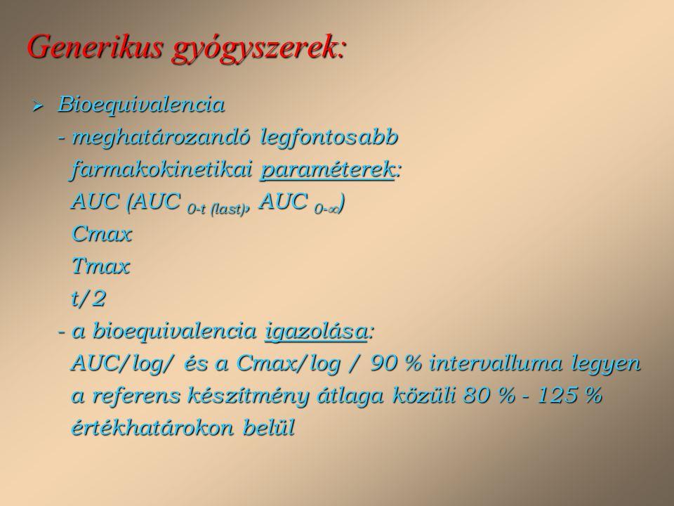 Generikus gyógyszerek:
