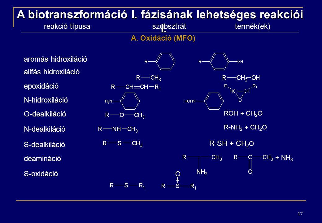 A biotranszformáció I. fázisának lehetséges reakciói I.