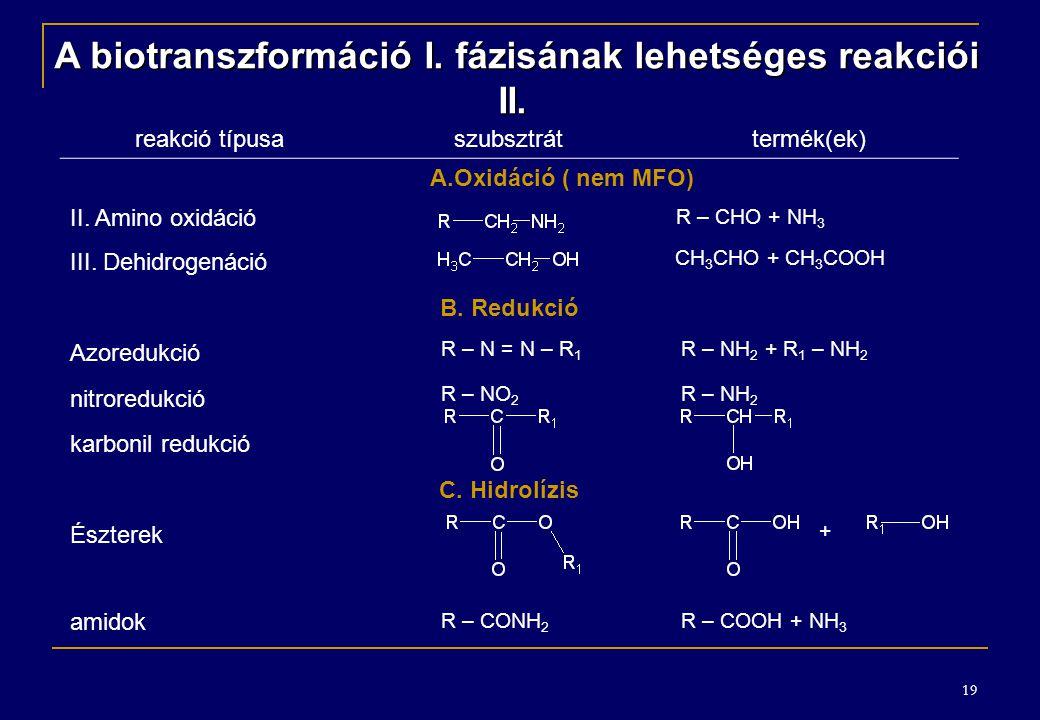 A biotranszformáció I. fázisának lehetséges reakciói II.