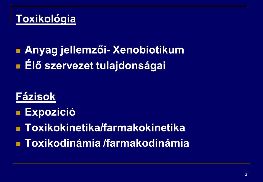 Toxikológia Anyag jellemzői- Xenobiotikum. Élő szervezet tulajdonságai. Fázisok. Expozíció. Toxikokinetika/farmakokinetika.