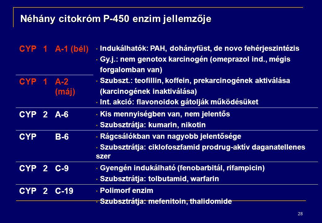 Néhány citokróm P-450 enzim jellemzője