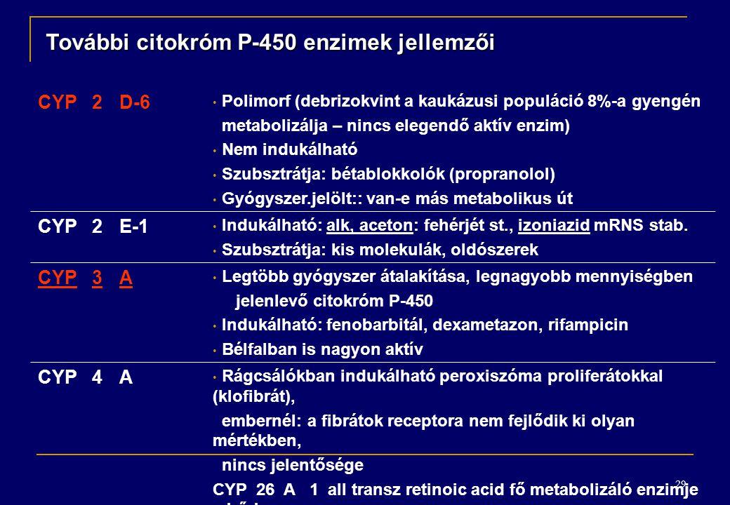 További citokróm P-450 enzimek jellemzői