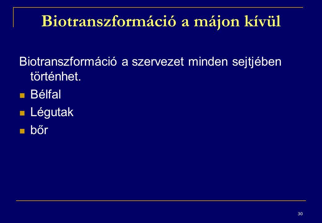 Biotranszformáció a májon kívül