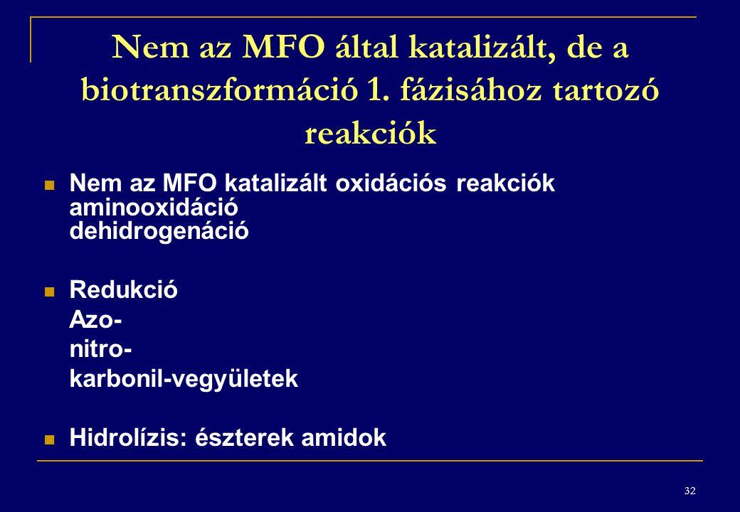 Nem az MFO által katalizált, de a biotranszformáció 1