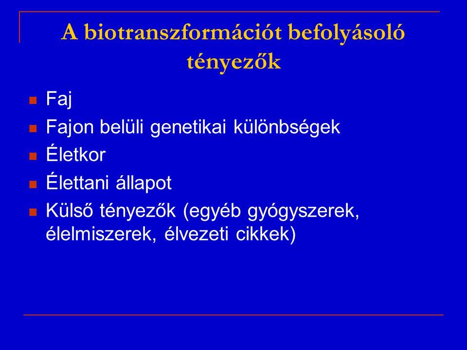 A biotranszformációt befolyásoló tényezők