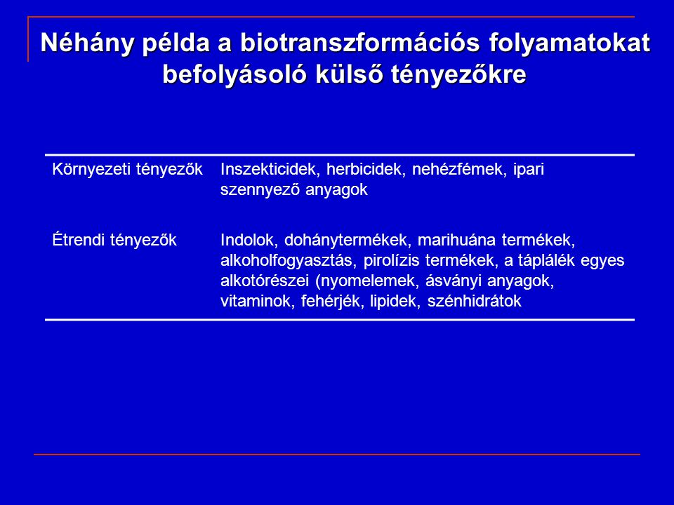 Néhány példa a biotranszformációs folyamatokat