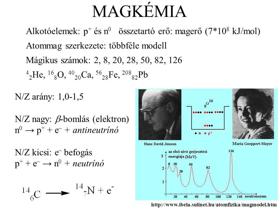 MAGKÉMIA Alkotóelemek: p+ és n0 összetartó erő: magerő (7*108 kJ/mol)