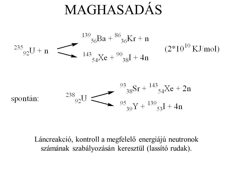 MAGHASADÁS Láncreakció, kontroll a megfelelő energiájú neutronok számának szabályozásán keresztül (lassító rudak).