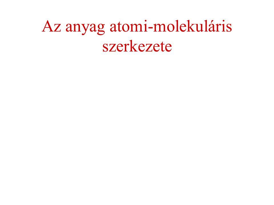 Az anyag atomi-molekuláris szerkezete