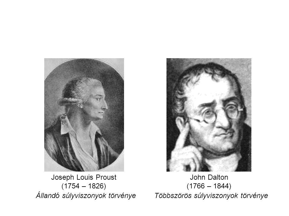 Joseph Louis Proust (1754 – 1826) John Dalton. (1766 – 1844) Állandó súlyviszonyok törvénye.