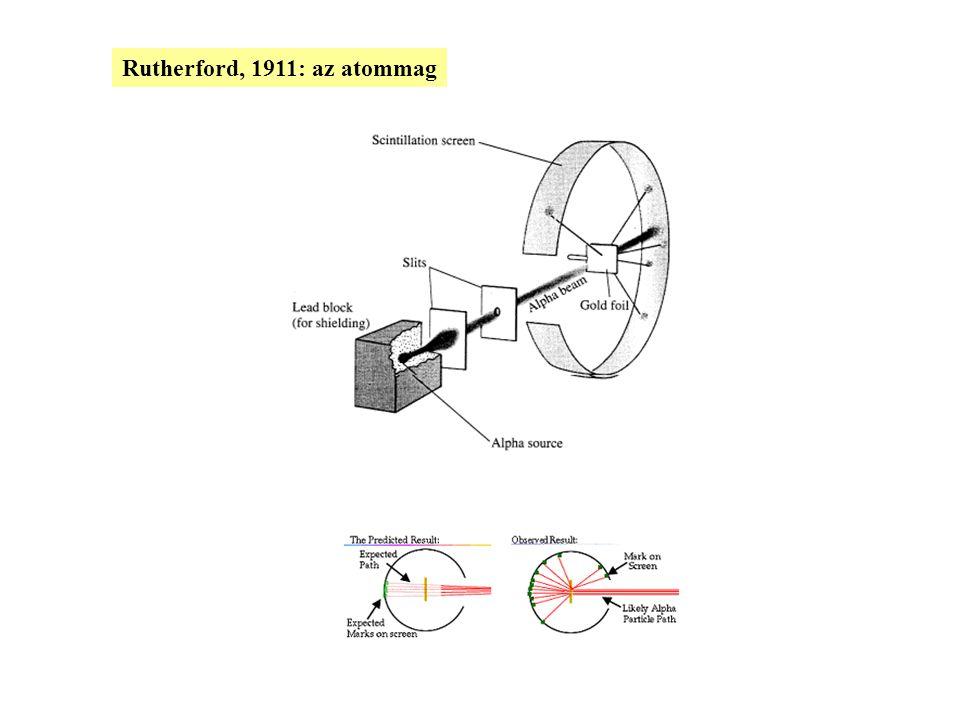 Rutherford, 1911: az atommag