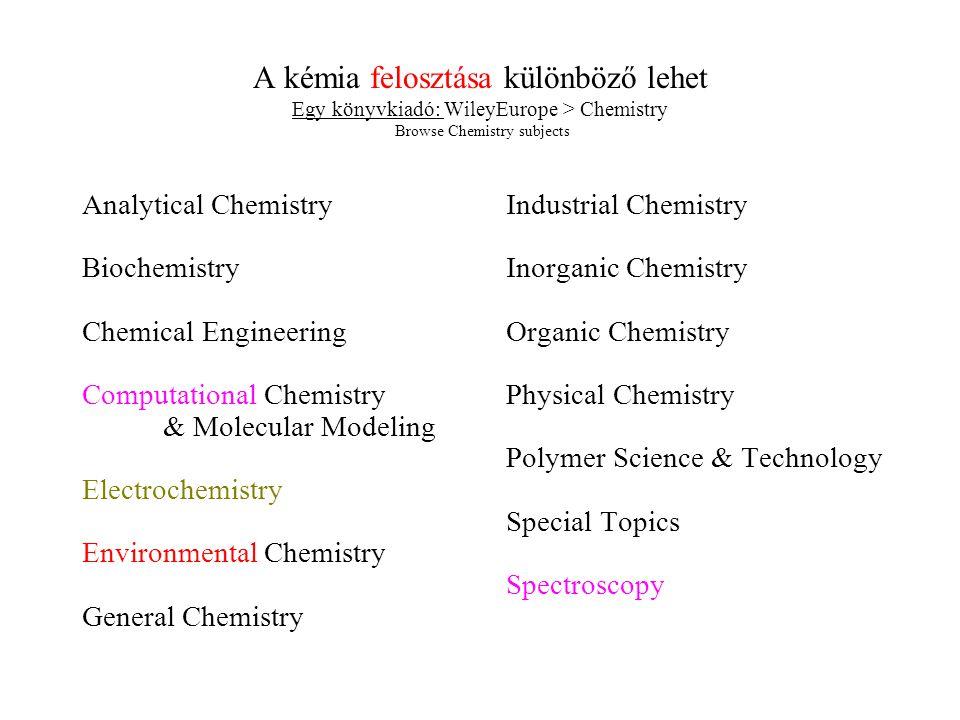 A kémia felosztása különböző lehet Egy könyvkiadó: WileyEurope > Chemistry Browse Chemistry subjects