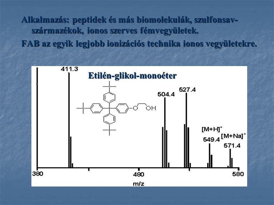 Alkalmazás: peptidek és más biomolekulák, szulfonsav-származékok, ionos szerves fémvegyületek.