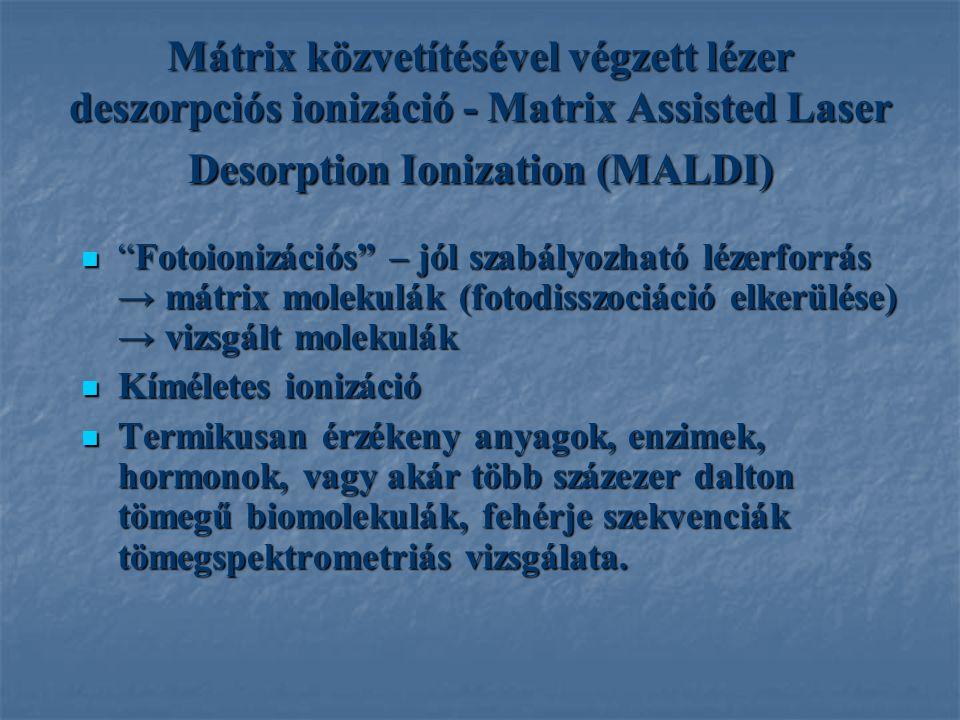 Mátrix közvetítésével végzett lézer deszorpciós ionizáció - Matrix Assisted Laser Desorption Ionization (MALDI)