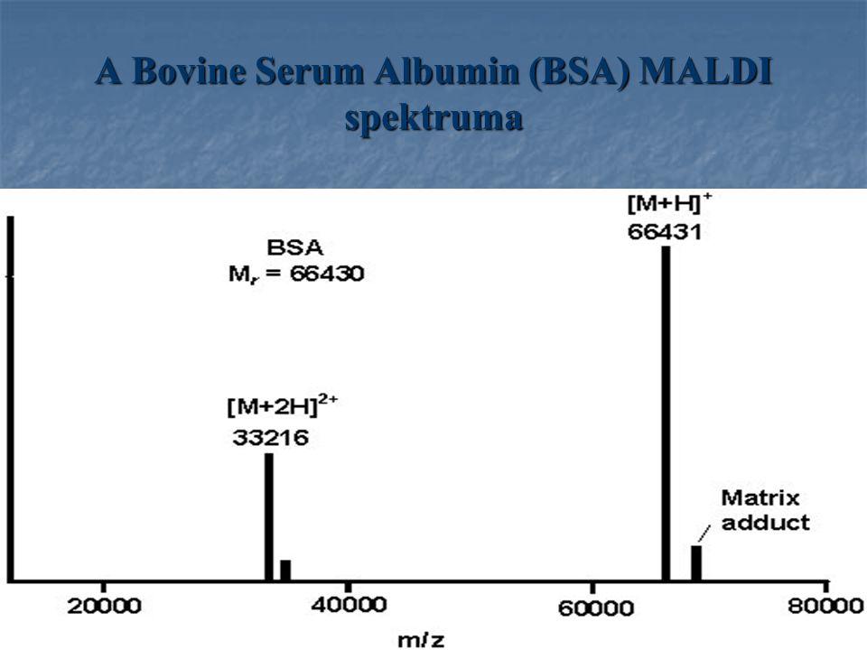 A Bovine Serum Albumin (BSA) MALDI spektruma