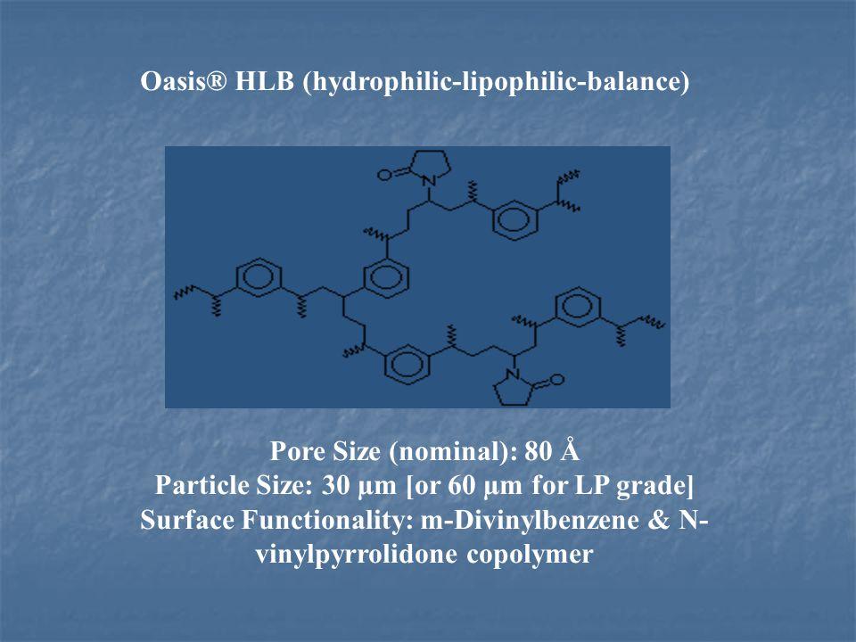 Oasis® HLB (hydrophilic-lipophilic-balance)