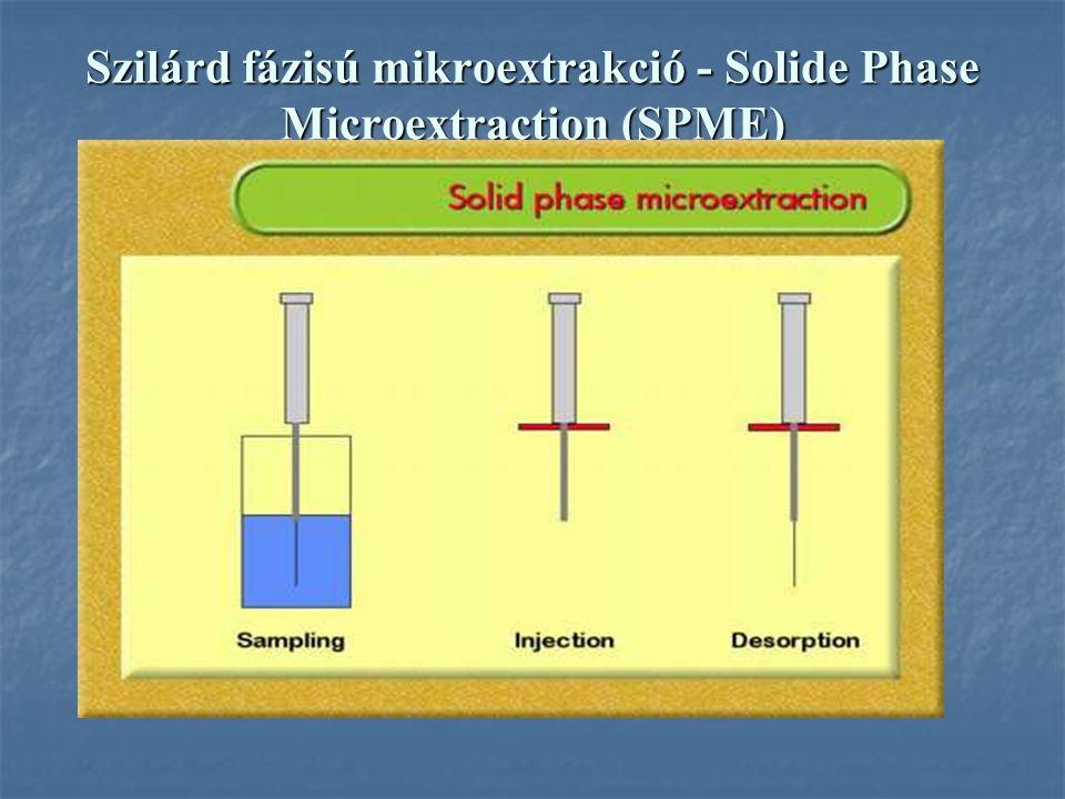 Szilárd fázisú mikroextrakció - Solide Phase Microextraction (SPME)