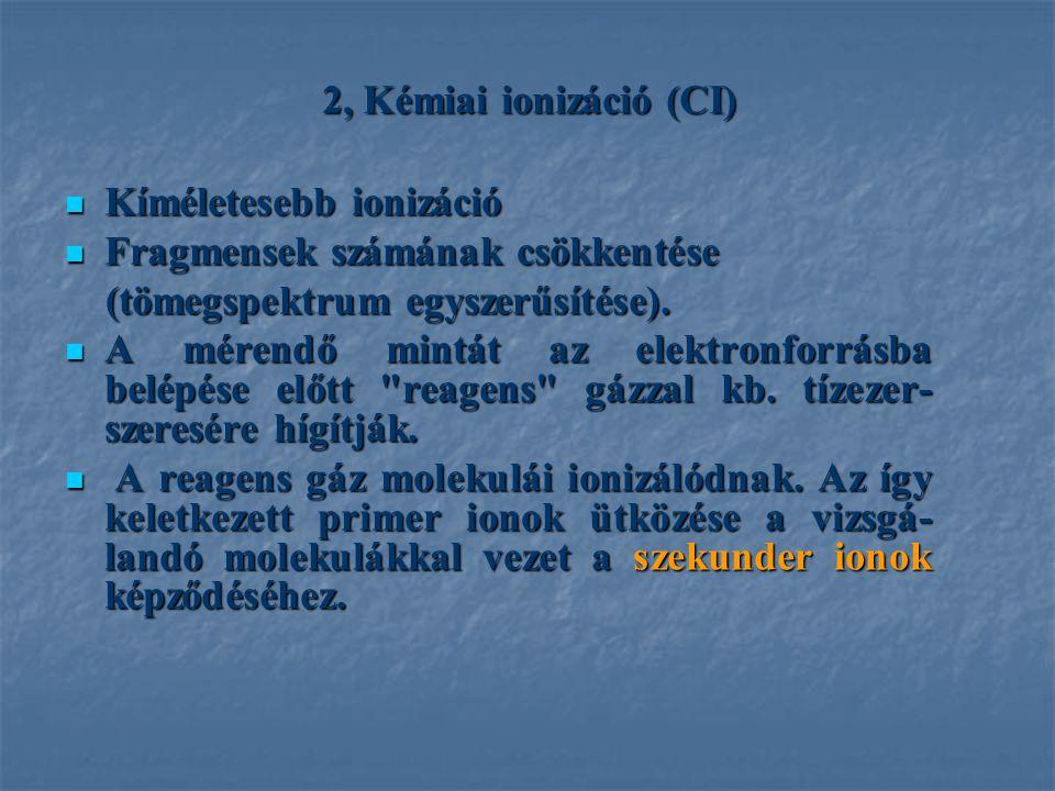 2, Kémiai ionizáció (CI) Kíméletesebb ionizáció. Fragmensek számának csökkentése. (tömegspektrum egyszerűsítése).