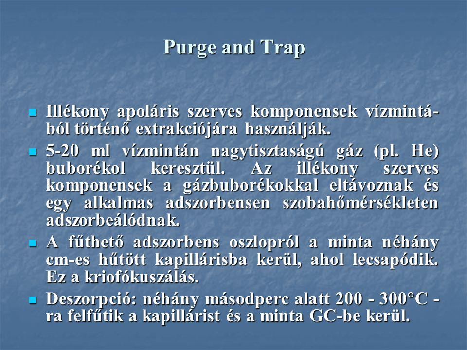Purge and Trap Illékony apoláris szerves komponensek vízmintá-ból történő extrakciójára használják.