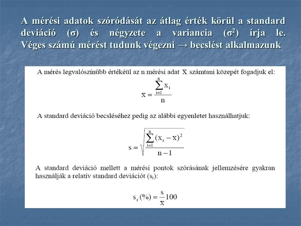 A mérési adatok szóródását az átlag érték körül a standard deviáció (σ) és négyzete a variancia (σ2) írja le. Véges számú mérést tudunk végezni → becslést alkalmazunk