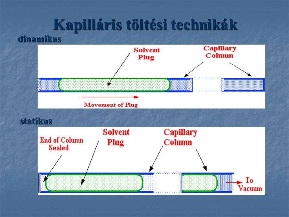 Kapilláris töltési technikák