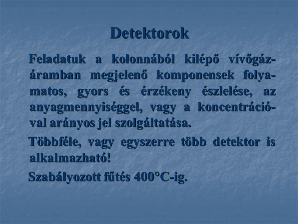 Detektorok