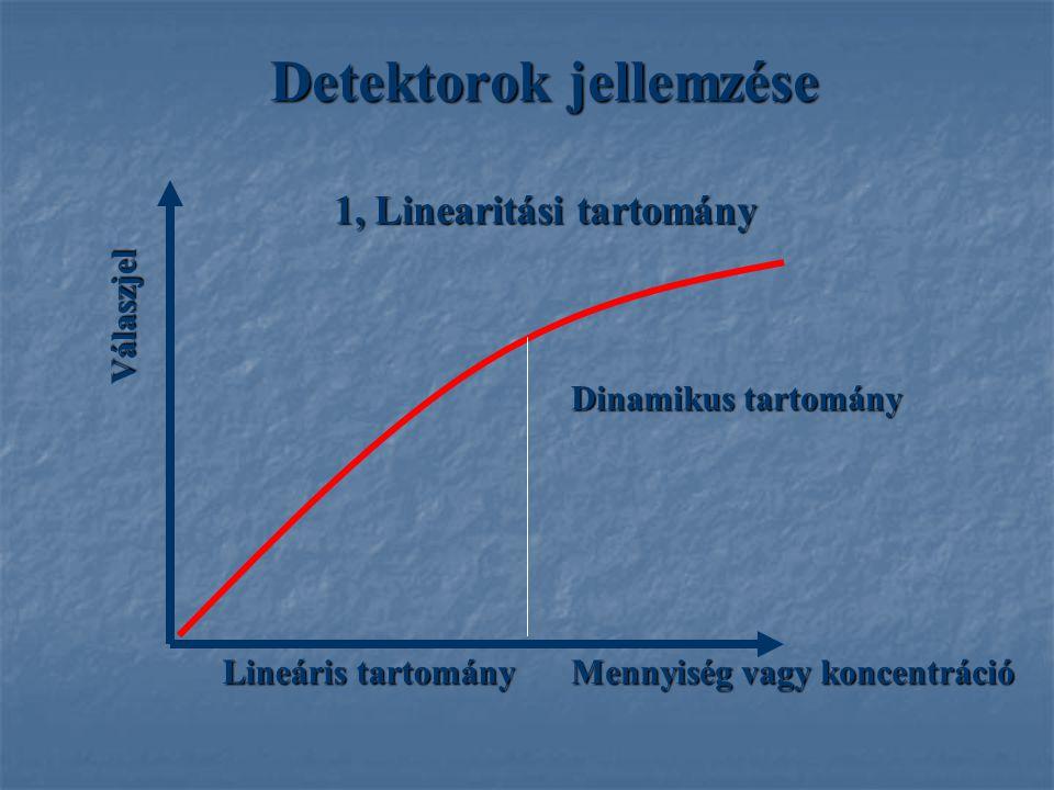 Detektorok jellemzése 1, Linearitási tartomány
