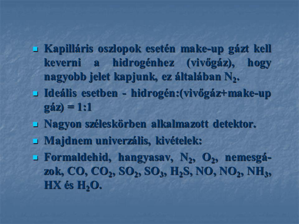 Ideális esetben - hidrogén:(vivőgáz+make-up gáz) = 1:1