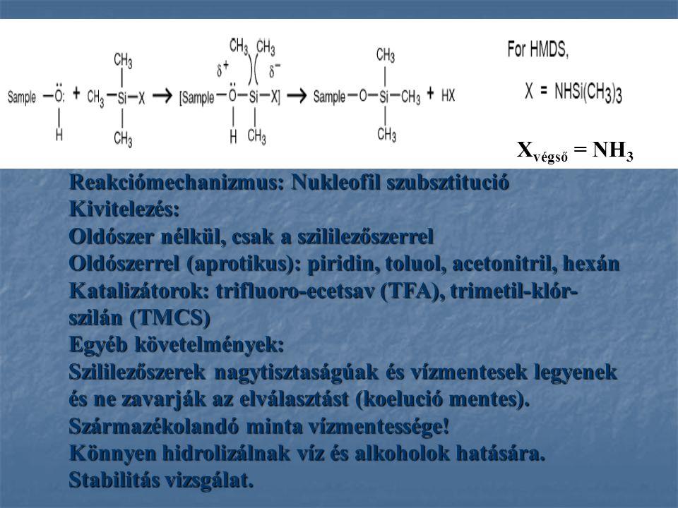 Xvégső = NH3 Reakciómechanizmus: Nukleofil szubsztitució. Kivitelezés: Oldószer nélkül, csak a szililezőszerrel.