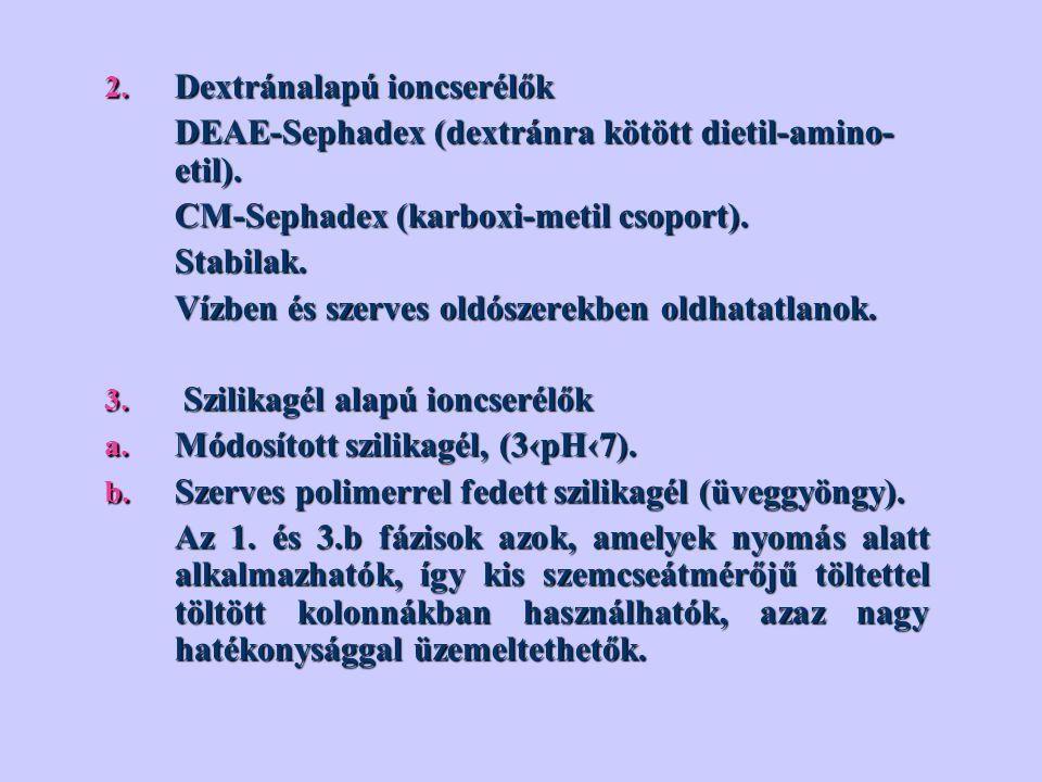 Dextránalapú ioncserélők