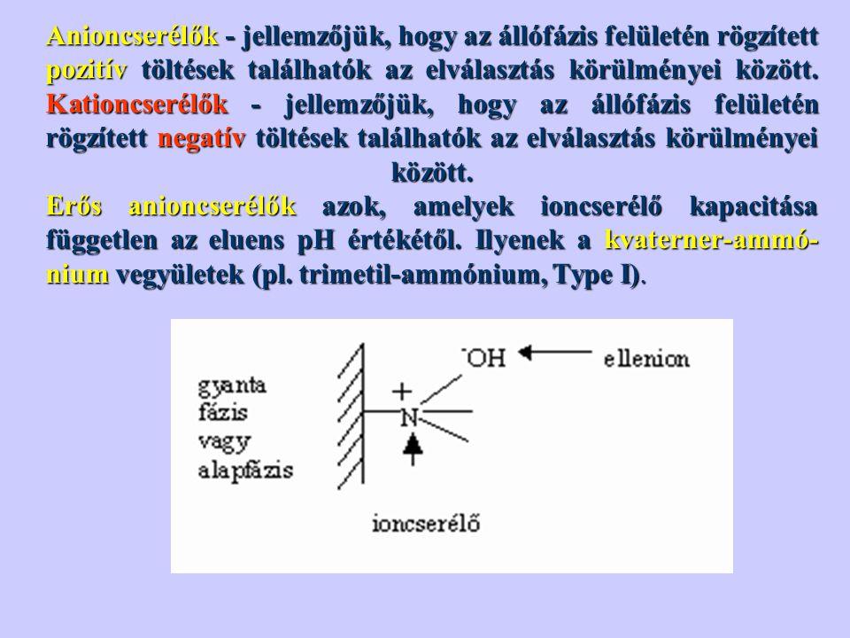 Anioncserélők - jellemzőjük, hogy az állófázis felületén rögzített pozitív töltések találhatók az elválasztás körülményei között. Kationcserélők - jellemzőjük, hogy az állófázis felületén rögzített negatív töltések találhatók az elválasztás körülményei között. Erős anioncserélők azok, amelyek ioncserélő kapacitása független az eluens pH értékétől. Ilyenek a kvaterner-ammó-nium vegyületek (pl. trimetil-ammónium, Type I).